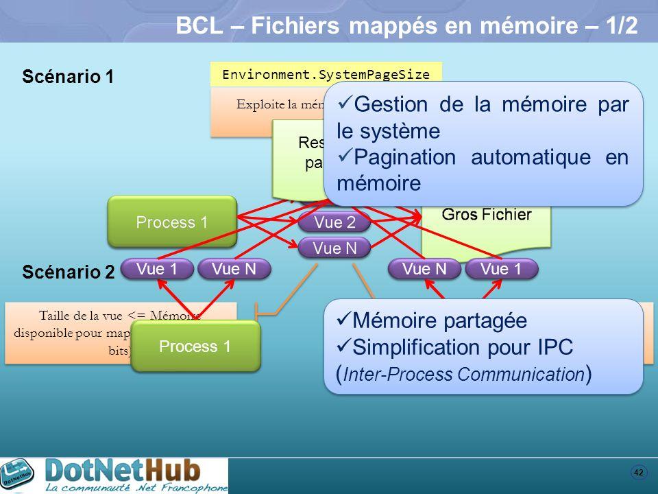 42 BCL – Fichiers mappés en mémoire – 1/2 Gros Fichier Process 1 Environment.SystemPageSize Vue N Vue 2 Vue 1 Exploite la mémoire paginée du système T