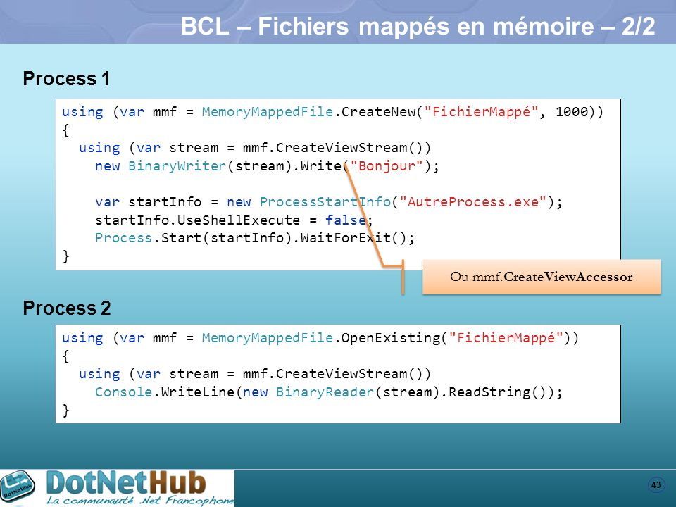 43 BCL – Fichiers mappés en mémoire – 2/2 using (var mmf = MemoryMappedFile.CreateNew(