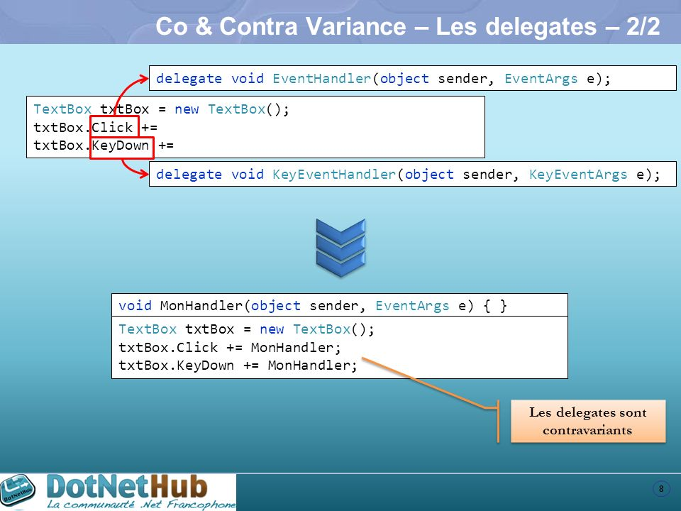 29 Créer un type dynamique – 1/2 public class DynamicObject : IDynamicMetaObjectProvider { public virtual IEnumerable GetDynamicMemberNames(); public virtual DynamicMetaObject GetMetaObject(Expression parameter); public virtual bool TryConvert(ConvertBinder binder, out object result); public virtual bool TryDeleteMember(DeleteMemberBinder binder); public virtual bool TryGetMember(GetMemberBinder binder, out object result); public virtual bool TrySetMember(SetMemberBinder binder, object value); public virtual bool TryBinaryOperation(BinaryOperationBinder binder, object arg, out object result); public virtual bool TryUnaryOperation(UnaryOperationBinder binder, out object result);...