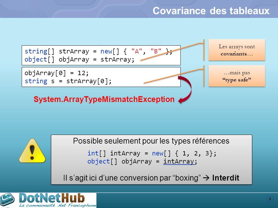 10 Co & Contra Variance des types génériques – 1/4 Génériques = Sécurité de typage List strArray = new List { A , B }; List objArray = strArray; List strArray = new List { A , B }; IEnumerable objEnum = strArray; Non « Type Safe » donc non covariant Non « Type Safe » donc non covariant « Type Safe » donc covariant