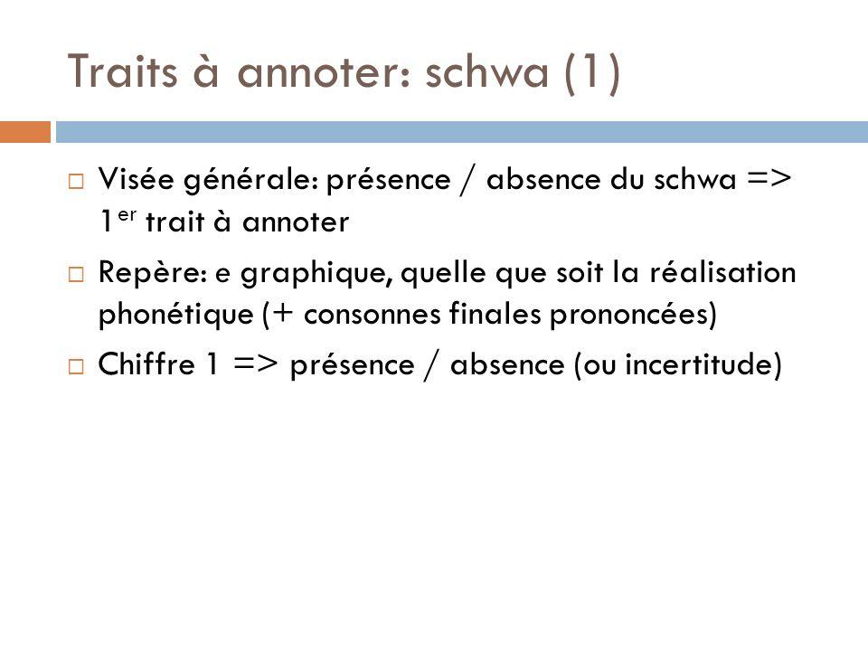 Traits à annoter: schwa (1) Visée générale: présence / absence du schwa => 1 er trait à annoter Repère: e graphique, quelle que soit la réalisation ph