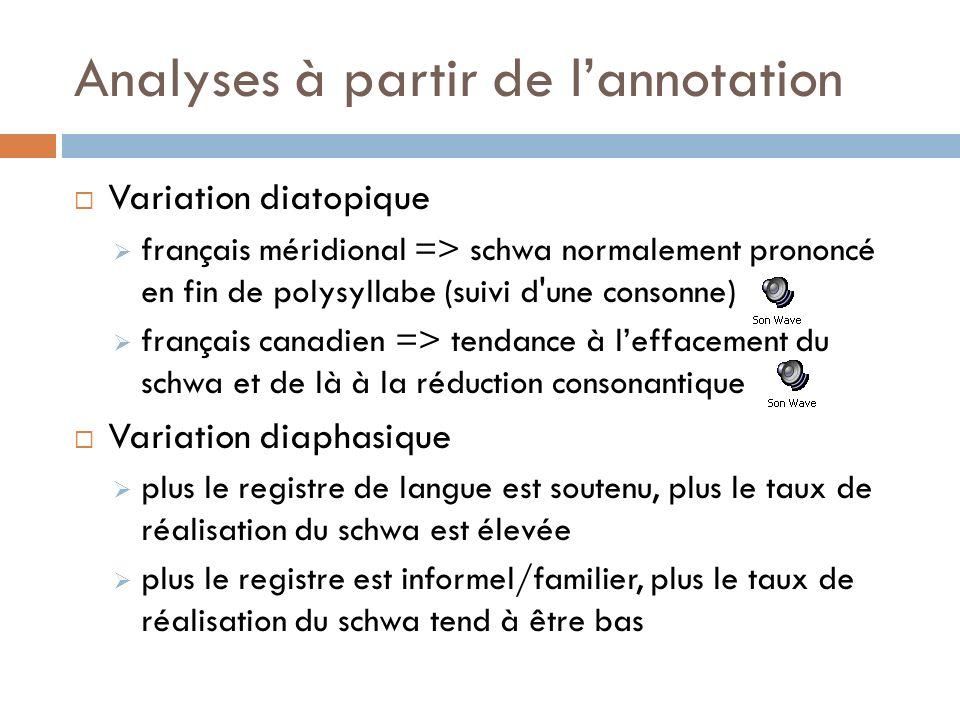 Analyses à partir de lannotation Variation diatopique français méridional => schwa normalement prononcé en fin de polysyllabe (suivi d'une consonne) f