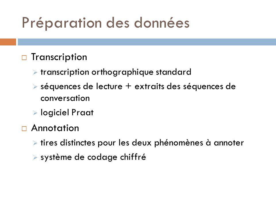 Préparation des données Transcription transcription orthographique standard séquences de lecture + extraits des séquences de conversation logiciel Pra