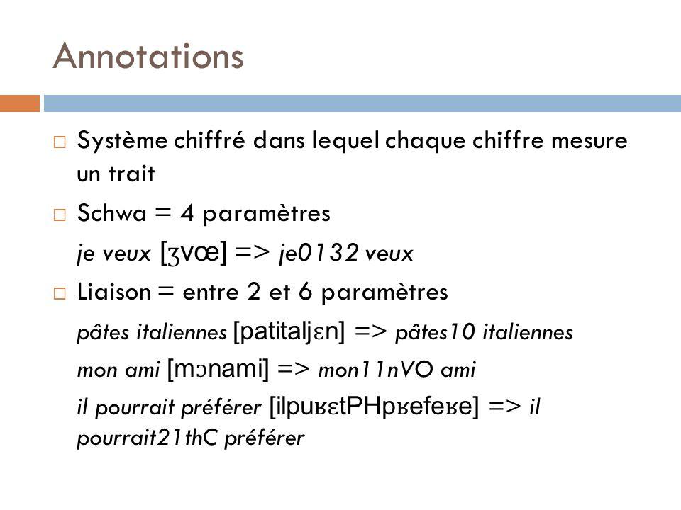 Annotations Système chiffré dans lequel chaque chiffre mesure un trait Schwa = 4 paramètres je veux [ ʒ vœ] => je0132 veux Liaison = entre 2 et 6 para
