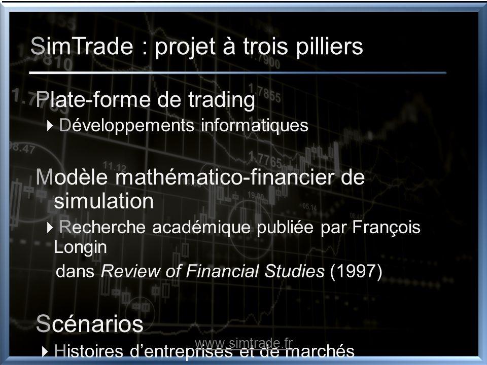 SimTrade : projet à trois pilliers Plate-forme de trading Développements informatiques Modèle mathématico-financier de simulation Recherche académique