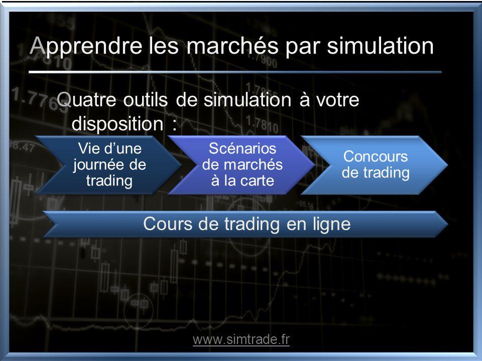 Apprendre les marchés par simulation Quatre outils de simulation à votre disposition : Vie dune journée de trading Scénarios de marchés à la carte Con