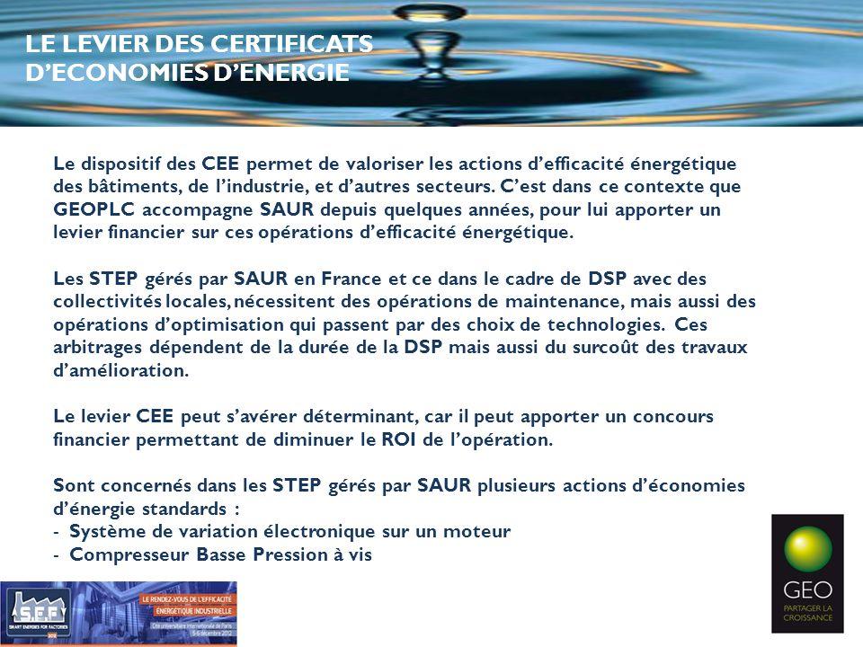 LE LEVIER DES CERTIFICATS DECONOMIES DENERGIE Le dispositif des CEE permet de valoriser les actions defficacité énergétique des bâtiments, de lindustr