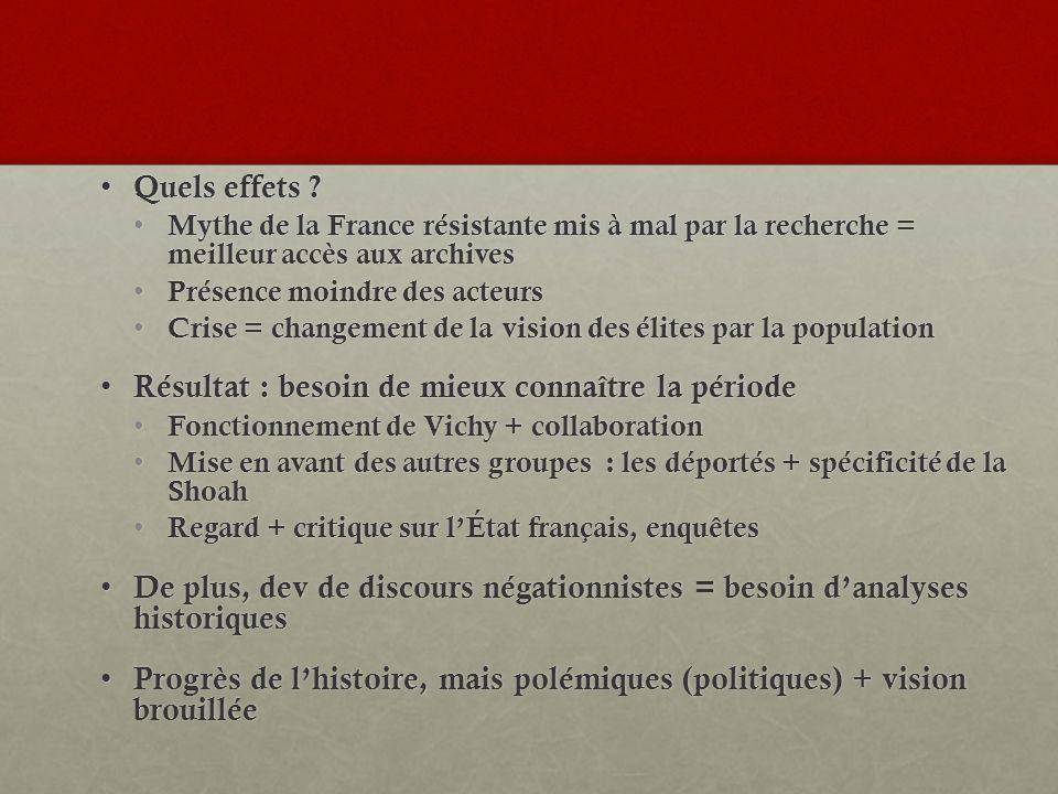 Quels effets ? Quels effets ? Mythe de la France résistante mis à mal par la recherche = meilleur accès aux archives Mythe de la France résistante mis