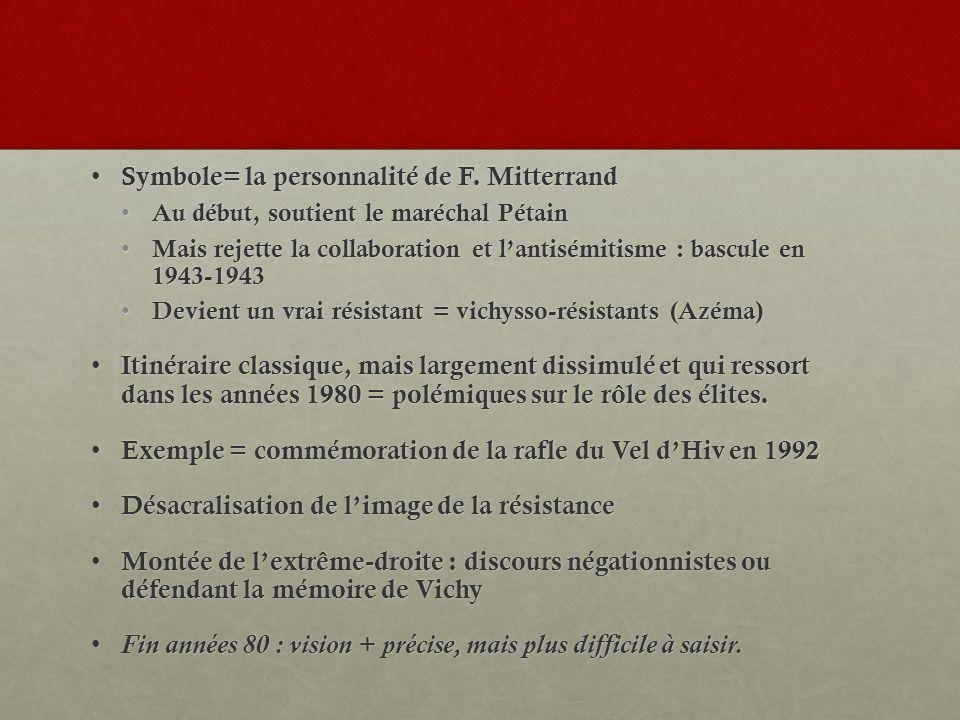 Symbole= la personnalité de F. Mitterrand Symbole= la personnalité de F. Mitterrand Au début, soutient le maréchal Pétain Au début, soutient le maréch