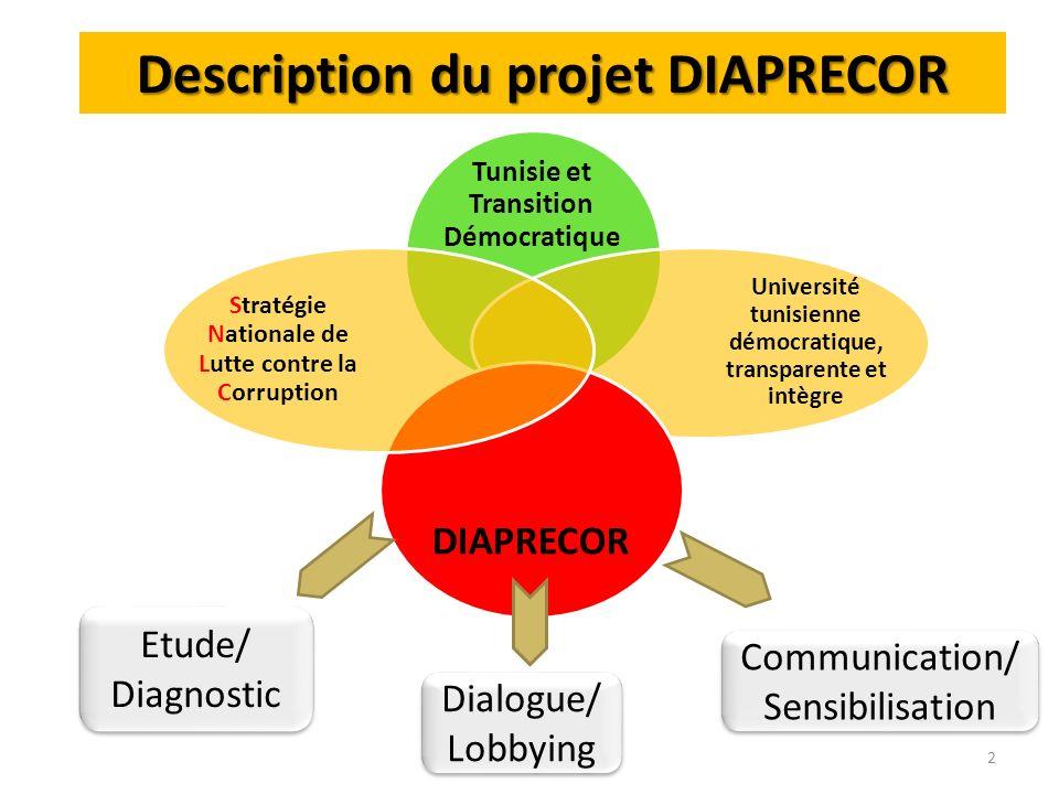 Tunisie et Transition Démocratique Université tunisienne démocratique, transparente et intègre DIAPRECOR Stratégie Nationale de Lutte contre la Corrup