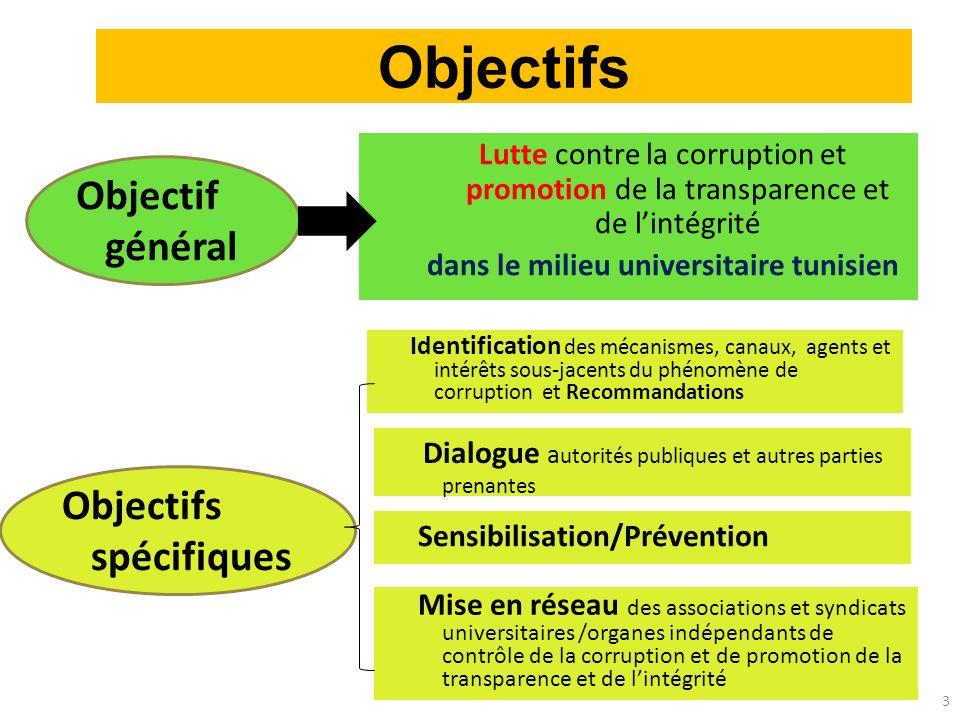 Objectifs Lutte contre la corruption et promotion de la transparence et de lintégrité dans le milieu universitaire tunisien Identification des mécanis