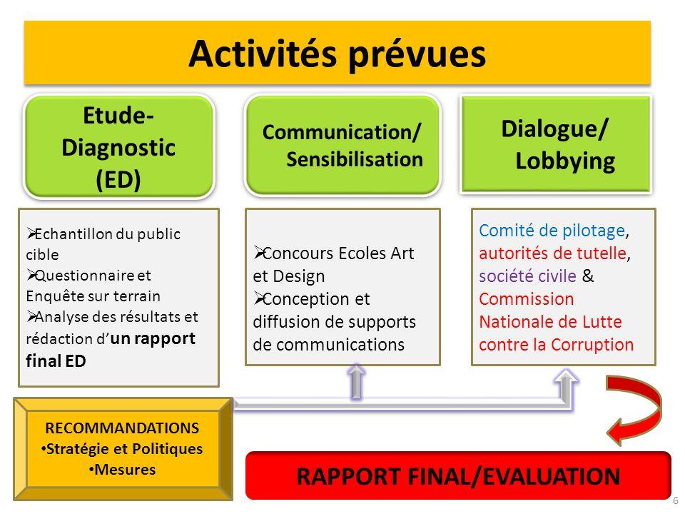 Activités prévues Communication/ Sensibilisation Etude- Diagnostic (ED) Dialogue/ Lobbying Echantillon du public cible Questionnaire et Enquête sur te