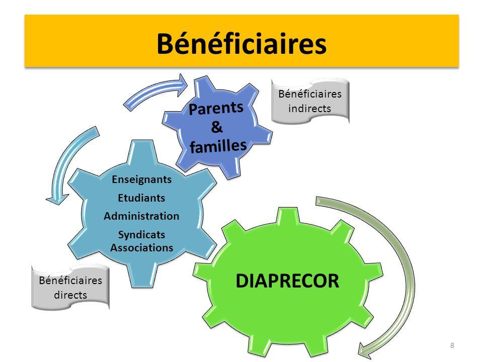 Bénéficiaires DIAPRECOR Enseignants Etudiants Administration Syndicats Associations Parents & familles Bénéficiaires indirects Bénéficiaires directs 8