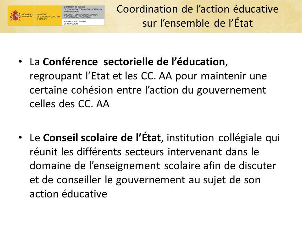 Coordination de laction éducative sur lensemble de lÉtat La Conférence sectorielle de léducation, regroupant lEtat et les CC. AA pour maintenir une ce