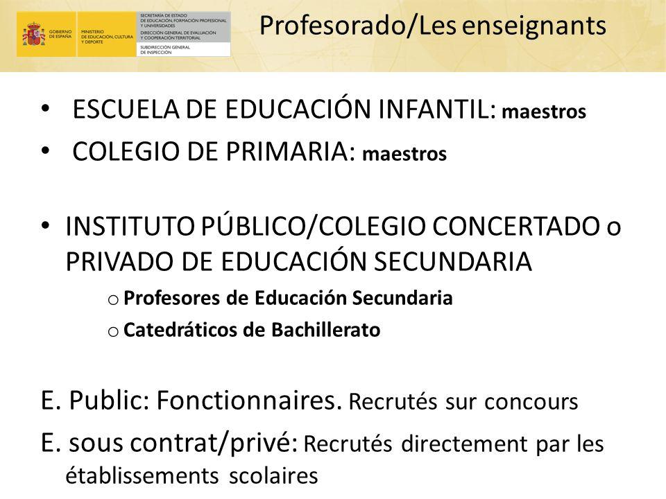 Profesorado/Les enseignants ESCUELA DE EDUCACIÓN INFANTIL: maestros COLEGIO DE PRIMARIA: maestros INSTITUTO PÚBLICO/COLEGIO CONCERTADO o PRIVADO DE ED