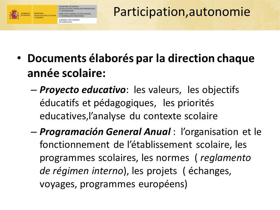 Participation,autonomie Documents élaborés par la direction chaque année scolaire: – Proyecto educativo: les valeurs, les objectifs éducatifs et pédag