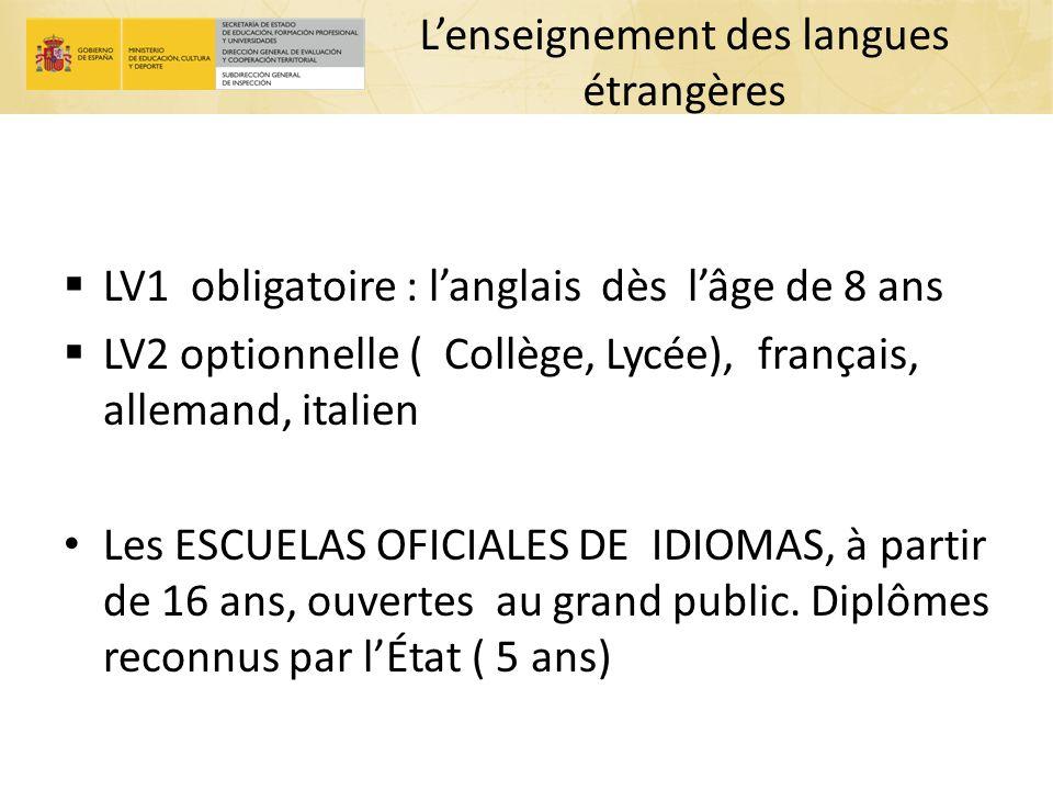 Lenseignement des langues étrangères LV1 obligatoire : langlais dès lâge de 8 ans LV2 optionnelle ( Collège, Lycée), français, allemand, italien Les E