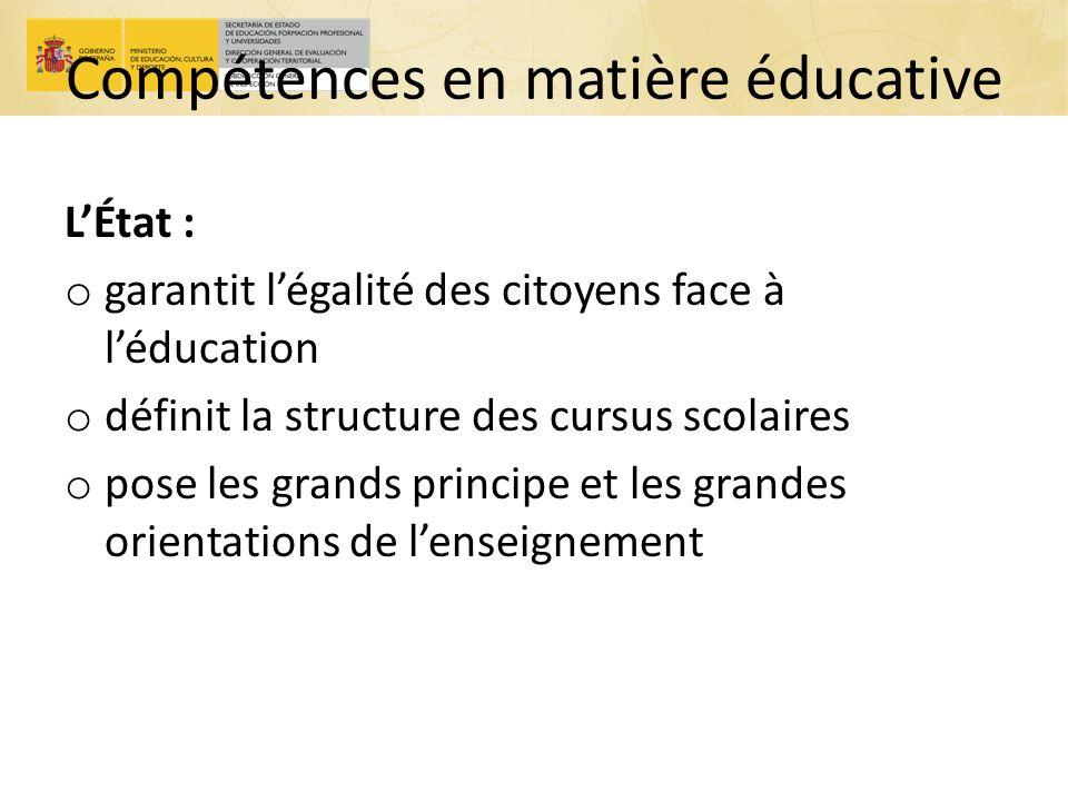 Compétences en matière éducative LÉtat : o garantit légalité des citoyens face à léducation o définit la structure des cursus scolaires o pose les gra
