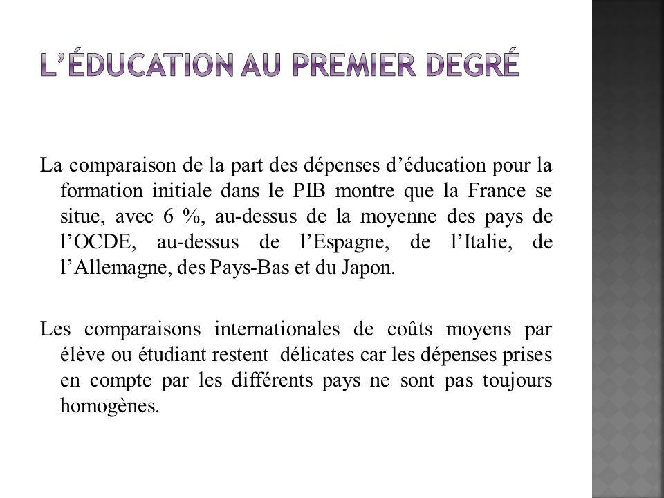 La comparaison de la part des dépenses déducation pour la formation initiale dans le PIB montre que la France se situe, avec 6 %, au-dessus de la moye