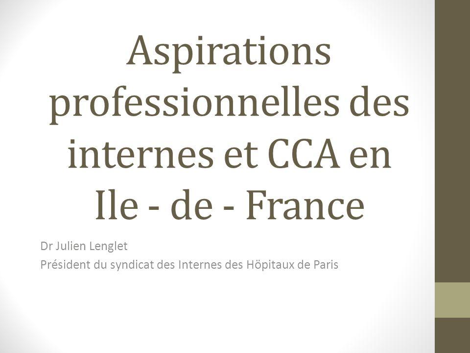 Aspirations professionnelles des internes et CCA en Ile - de - France Dr Julien Lenglet Président du syndicat des Internes des Höpitaux de Paris