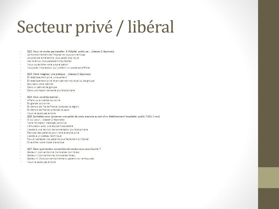 Secteur privé / libéral Q22.