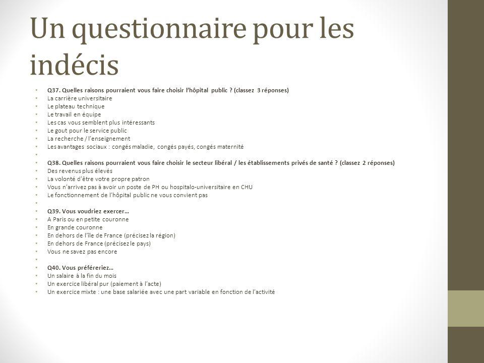 Un questionnaire pour les indécis Q37.