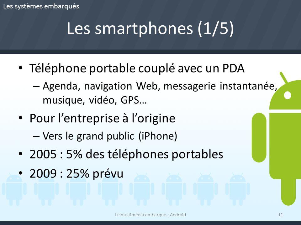 Les smartphones (1/5) Téléphone portable couplé avec un PDA – Agenda, navigation Web, messagerie instantanée, musique, vidéo, GPS… Pour lentreprise à