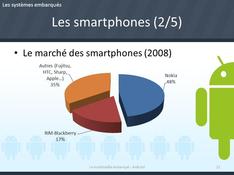 Les smartphones (2/5) Le marché des smartphones (2008) Le multimédia embarqué : Android12 Les systèmes embarqués