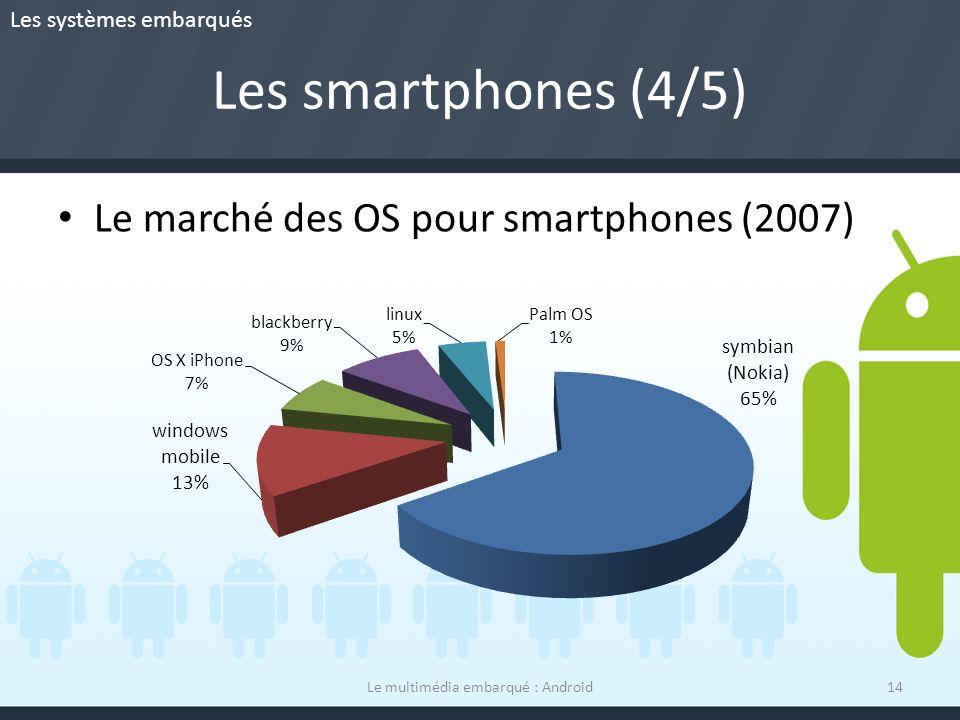 Les smartphones (4/5) Le marché des OS pour smartphones (2007) Le multimédia embarqué : Android14 Les systèmes embarqués