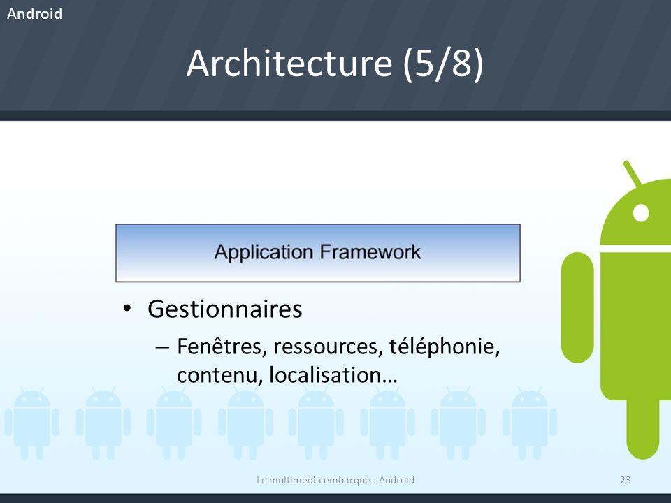 Architecture (5/8) Le multimédia embarqué : Android23 Gestionnaires – Fenêtres, ressources, téléphonie, contenu, localisation… Android