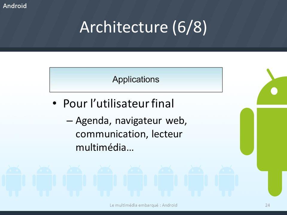 Architecture (6/8) Le multimédia embarqué : Android24 Pour lutilisateur final – Agenda, navigateur web, communication, lecteur multimédia… Android