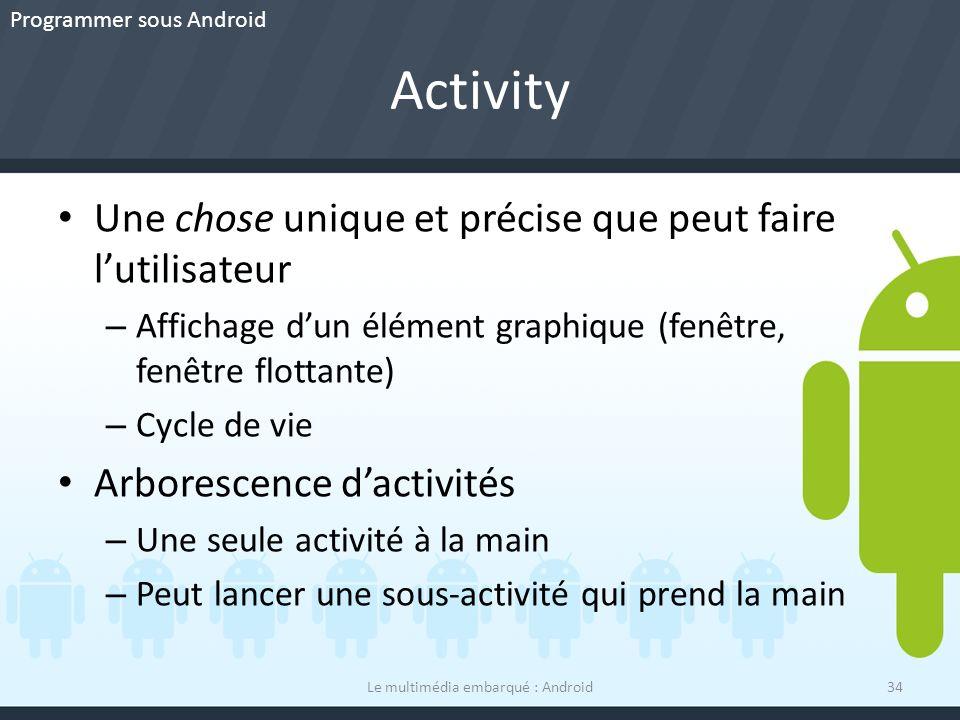Activity Le multimédia embarqué : Android34 Une chose unique et précise que peut faire lutilisateur – Affichage dun élément graphique (fenêtre, fenêtr