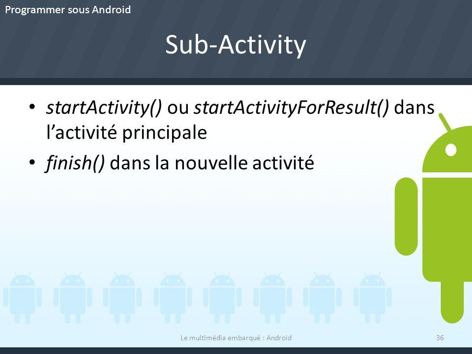 Sub-Activity Le multimédia embarqué : Android36 startActivity() ou startActivityForResult() dans lactivité principale finish() dans la nouvelle activi