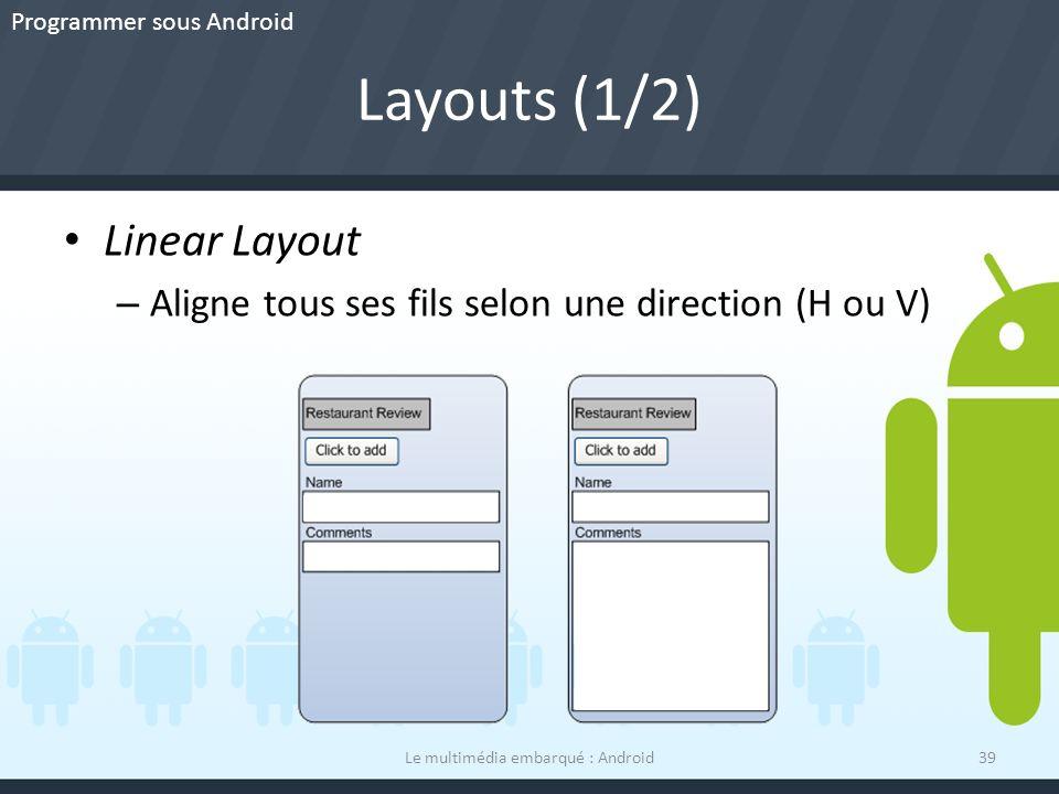 Layouts (1/2) Le multimédia embarqué : Android39 Linear Layout – Aligne tous ses fils selon une direction (H ou V) Programmer sous Android