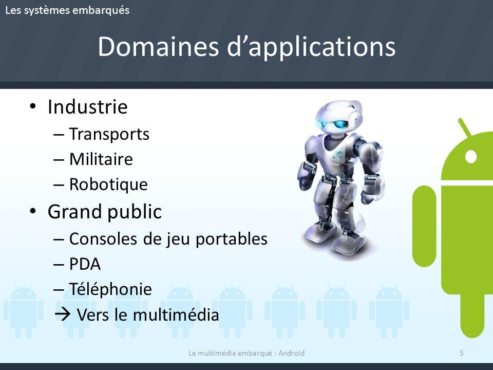 Domaines dapplications Industrie – Transports – Militaire – Robotique Grand public – Consoles de jeu portables – PDA – Téléphonie Vers le multimédia L