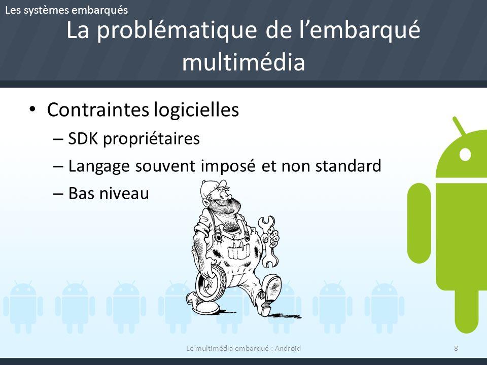La problématique de lembarqué multimédia Contraintes logicielles – SDK propriétaires – Langage souvent imposé et non standard – Bas niveau Le multiméd