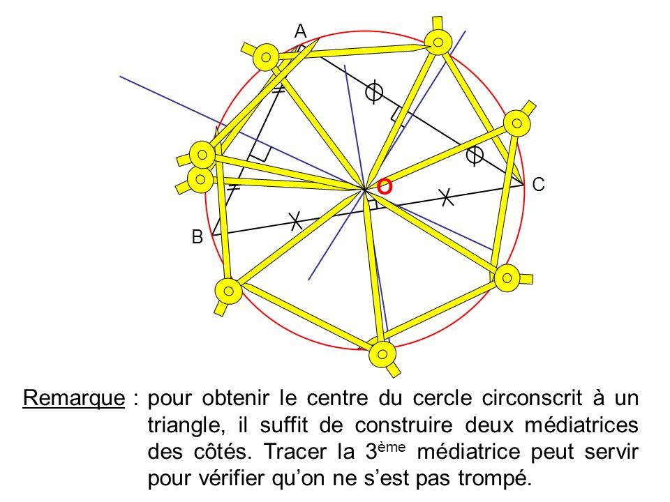A B C Remarque :pour obtenir le centre du cercle circonscrit à un triangle, il suffit de construire deux médiatrices des côtés.