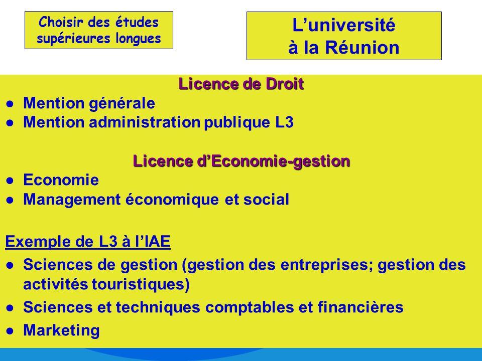 Choisir des études supérieures longues Licence de Droit Mention générale Mention administration publique L3 Licence dEconomie-gestion Economie Managem