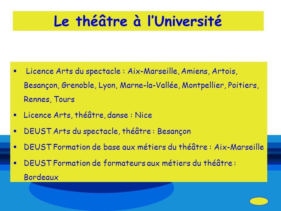 Le théâtre à lUniversité Licence Arts du spectacle : Aix-Marseille, Amiens, Artois, Besançon, Grenoble, Lyon, Marne-la-Vallée, Montpellier, Poitiers,