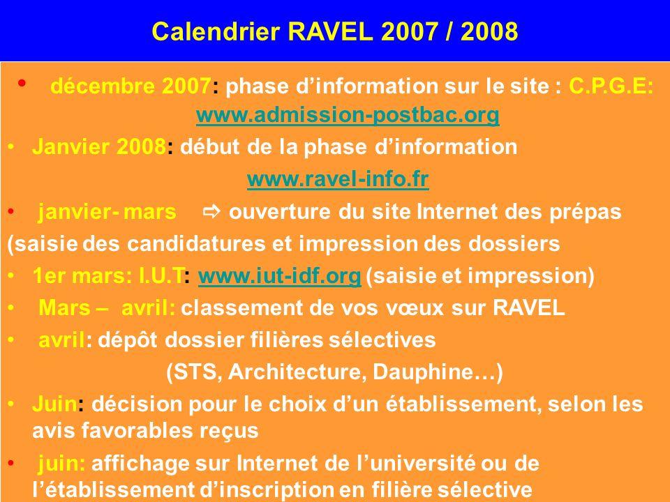 Calendrier RAVEL 2007 / 2008 décembre 2007: phase dinformation sur le site : C.P.G.E: www.admission-postbac.org www.admission-postbac.org Janvier 2008