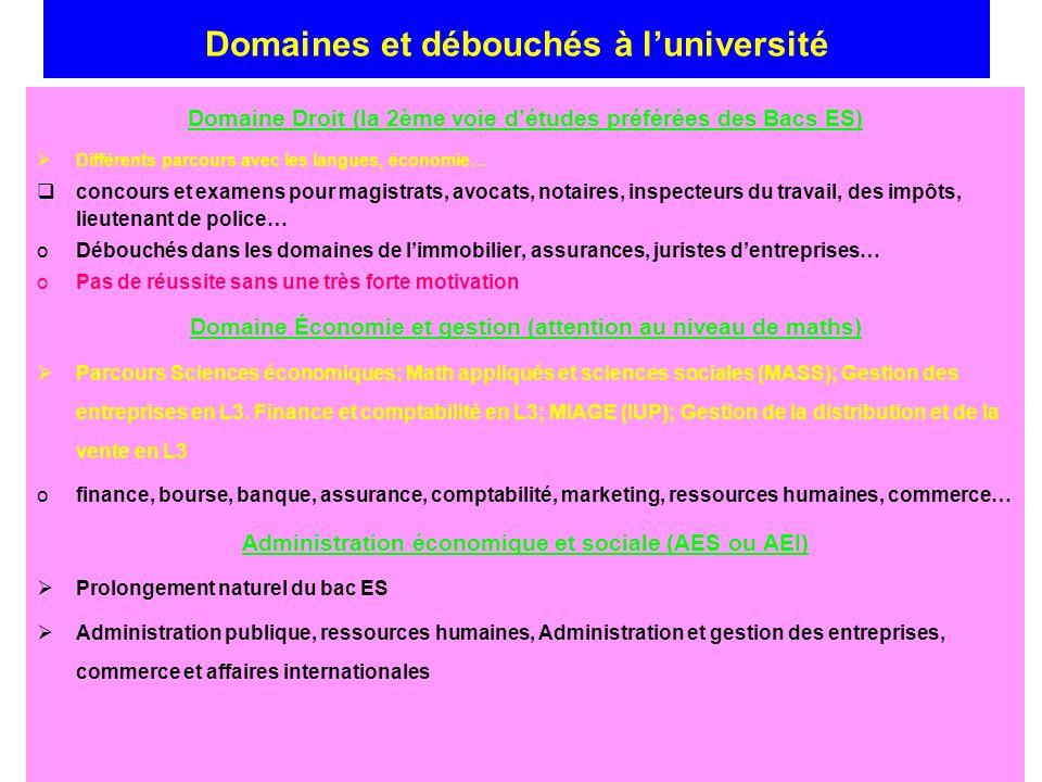 Domaines et débouchés à luniversité Domaine Droit (la 2ème voie détudes préférées des Bacs ES) Différents parcours avec les langues, économie… concour