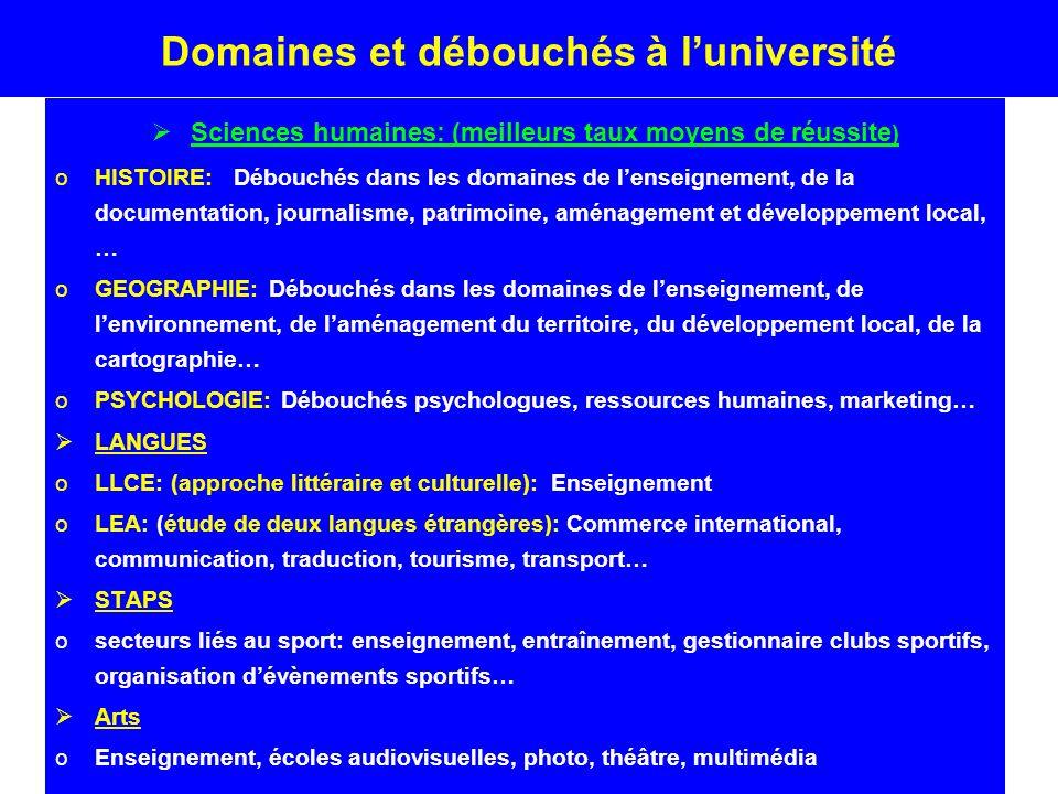 Domaines et débouchés à luniversité Sciences humaines: (meilleurs taux moyens de réussite ) oHISTOIRE: Débouchés dans les domaines de lenseignement, d