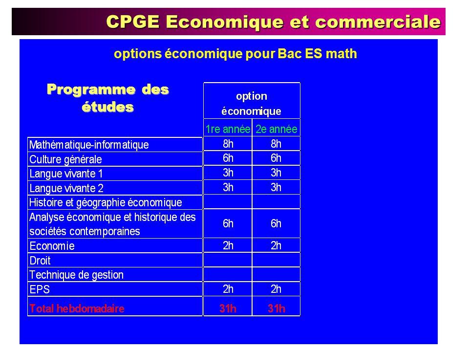 CPGE Economique et commerc iale options économique pour Bac ES math Programme des études
