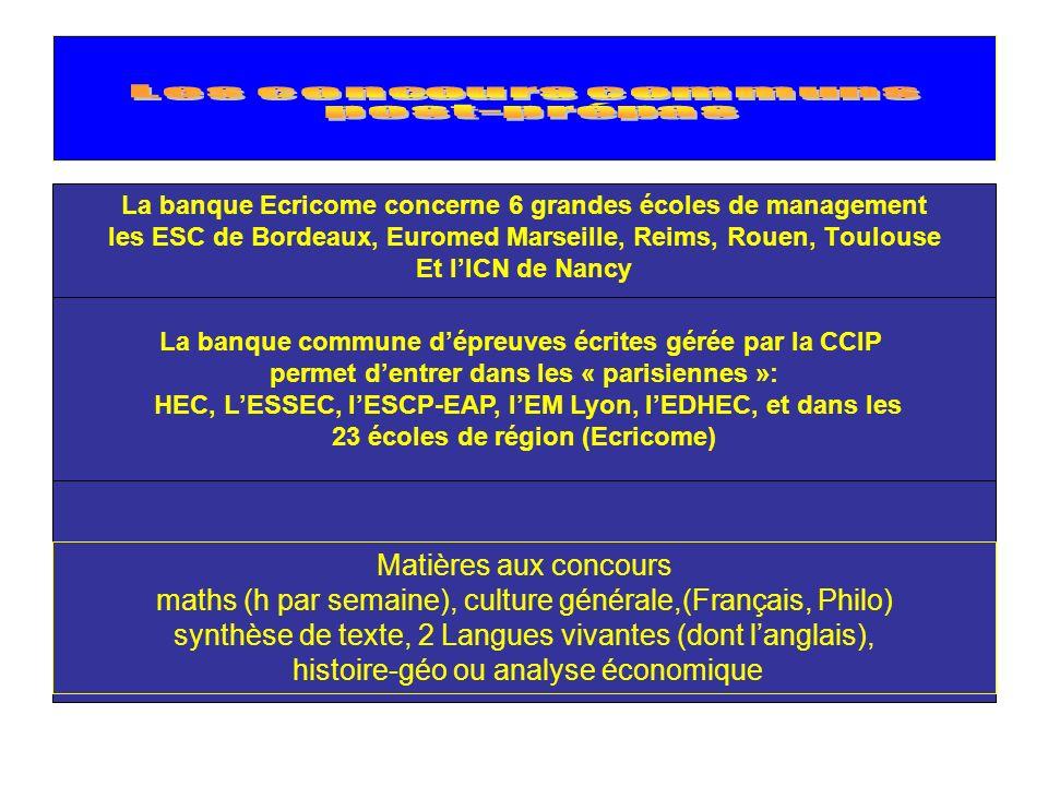 La banque Ecricome concerne 6 grandes écoles de management les ESC de Bordeaux, Euromed Marseille, Reims, Rouen, Toulouse Et lICN de Nancy La banque c