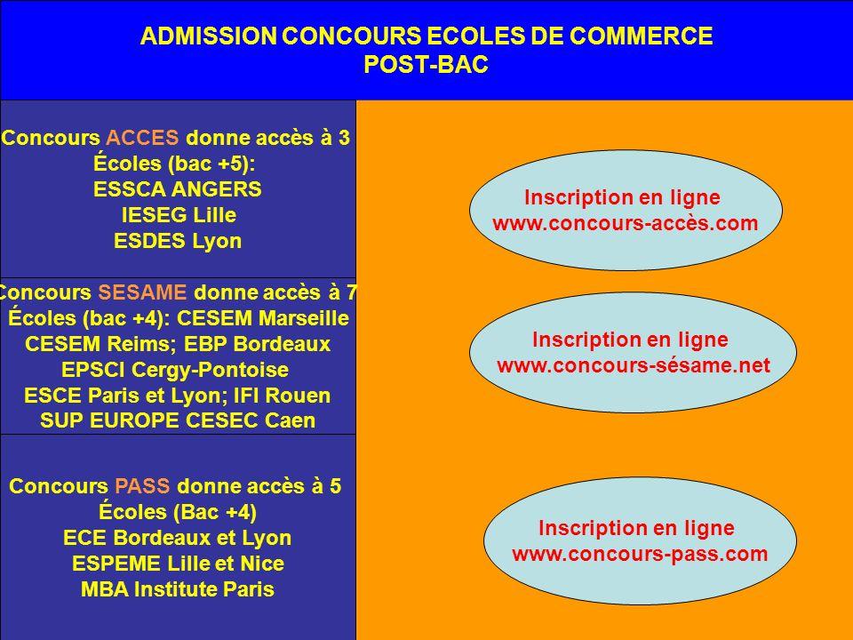 ADMISSION CONCOURS ECOLES DE COMMERCE POST-BAC Concours ACCES donne accès à 3 Écoles (bac +5): ESSCA ANGERS IESEG Lille ESDES Lyon Concours SESAME don