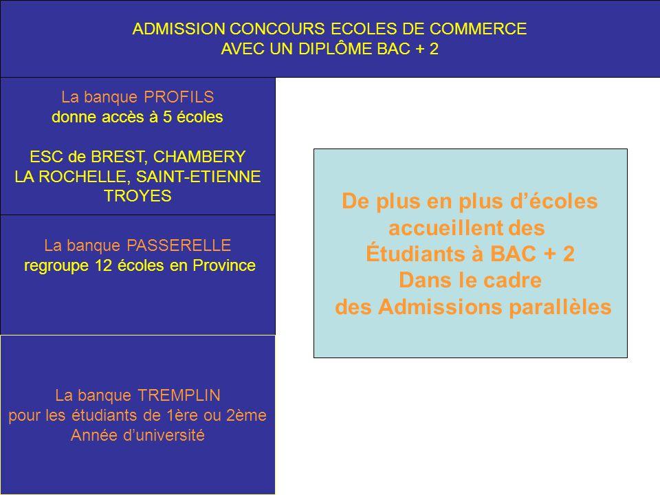 ADMISSION CONCOURS ECOLES DE COMMERCE AVEC UN DIPLÔME BAC + 2 La banque PROFILS donne accès à 5 écoles ESC de BREST, CHAMBERY LA ROCHELLE, SAINT-ETIEN