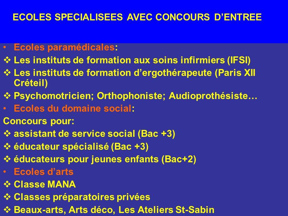 Ecoles paramédicales: Les instituts de formation aux soins infirmiers (IFSI) Les instituts de formation dergothérapeute (Paris XII Créteil) Psychomotr