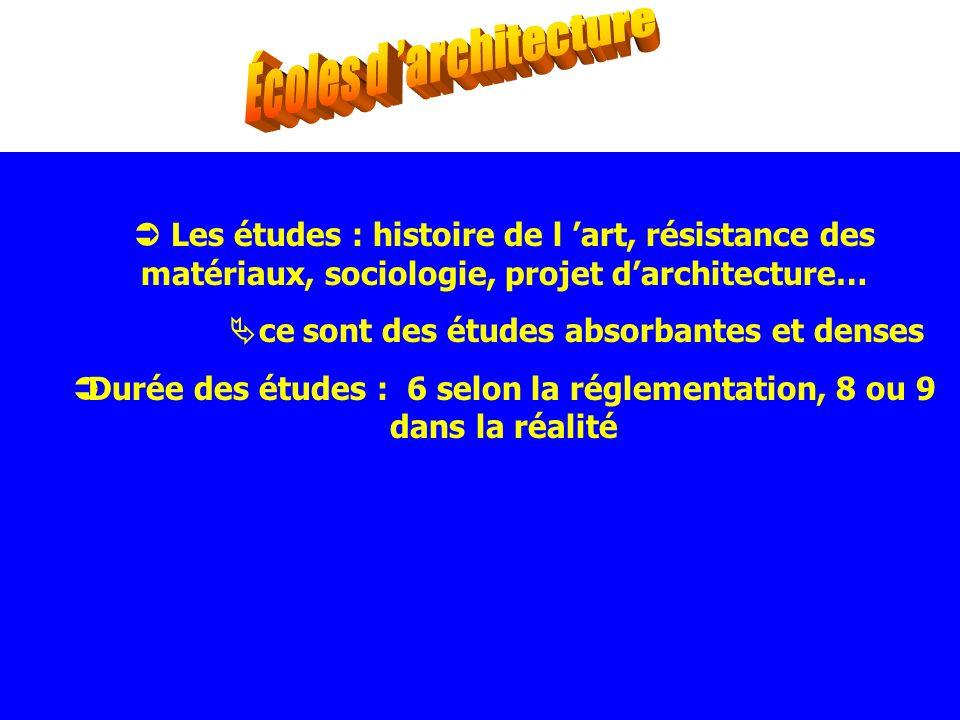 Les études : histoire de l art, résistance des matériaux, sociologie, projet darchitecture… ce sont des études absorbantes et denses Durée des études