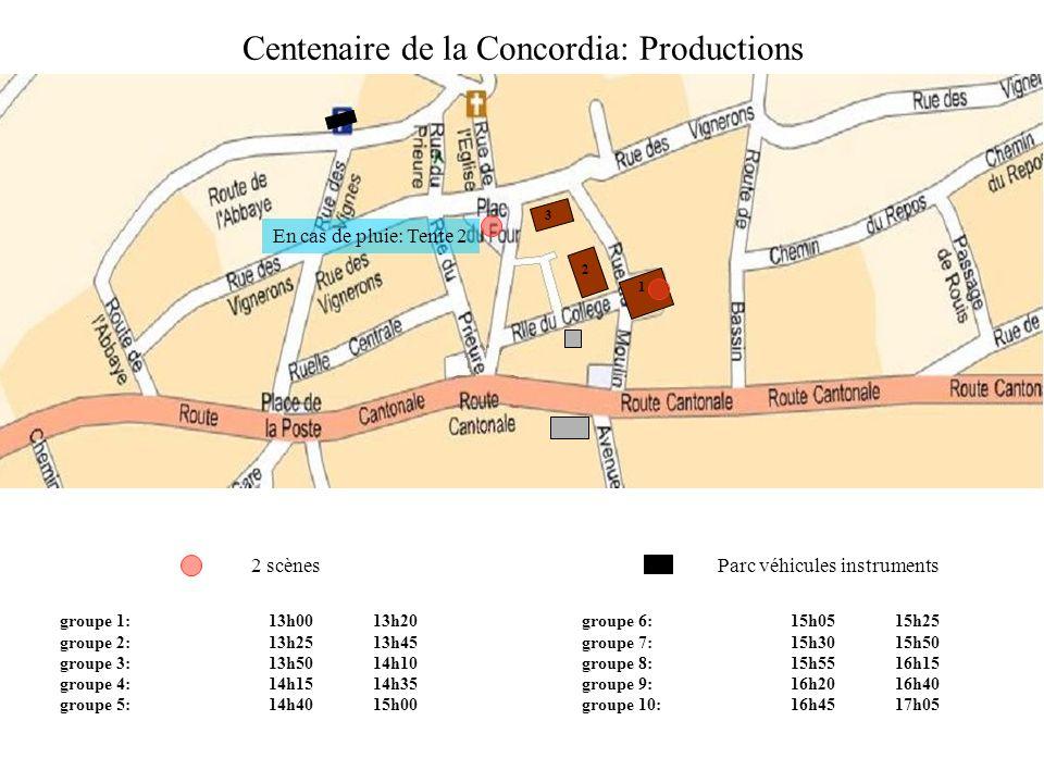 2 scènesParc véhicules instruments 2 1 groupe 1:13h0013h20 groupe 6:15h0515h25 groupe 2:13h2513h45 groupe 7:15h3015h50 groupe 3:13h5014h10 groupe 8:15h5516h15 groupe 4:14h1514h35 groupe 9:16h2016h40 groupe 5:14h4015h00 groupe 10:16h4517h05 En cas de pluie: Tente 2 Centenaire de la Concordia: Productions 3