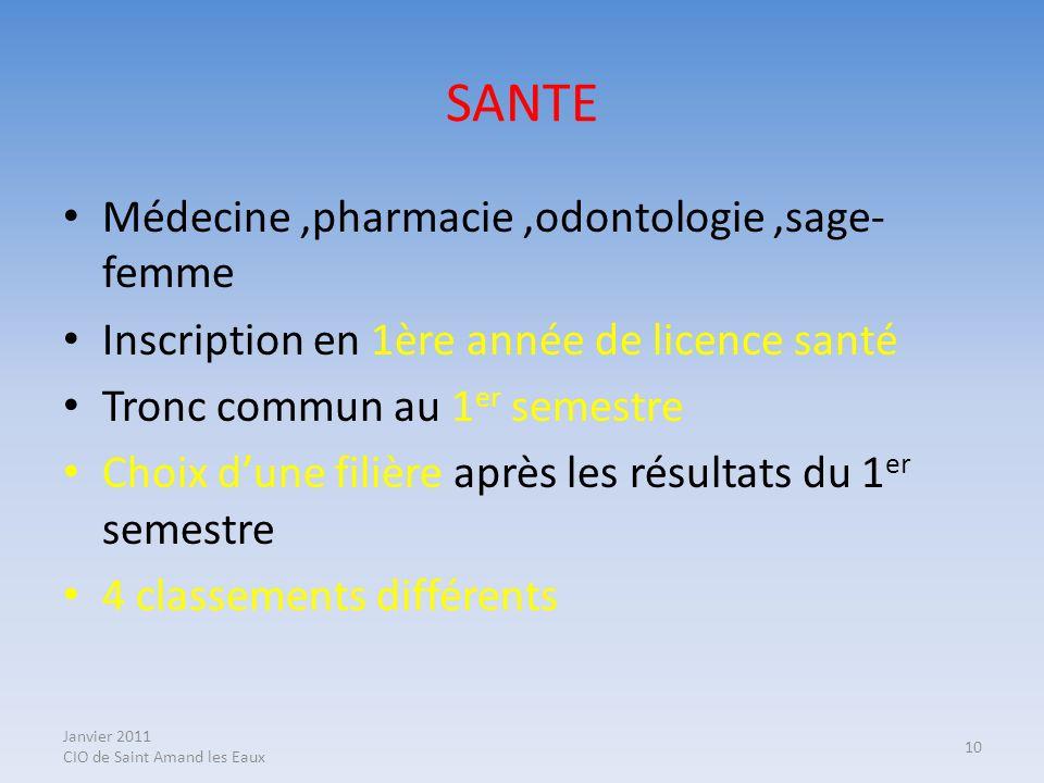 Janvier 2011 CIO de Saint Amand les Eaux 10 SANTE Médecine,pharmacie,odontologie,sage- femme Inscription en 1ère année de licence santé Tronc commun a